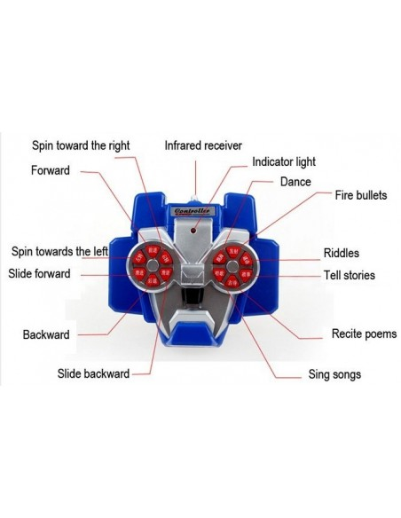 Visomis kryptimis judantis, radijo bangom valdomas robotas